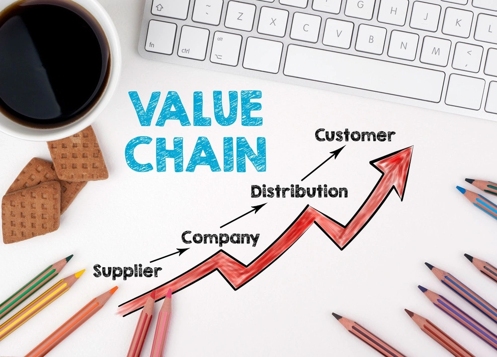 importance of customer value Customer lifetime value and customer retention easy clv calculations let you know how much to invest in keeping a single customer if we look at the bigger picture, customer lifetime value illustrates the importance of repeat business you can change and adapt your marketing priorities.